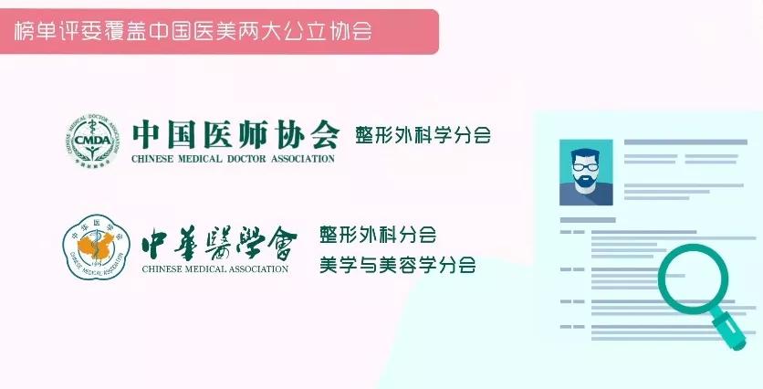 """韦小勇医生荣登有医美界的""""米其林""""榜的绿宝石名医榜"""