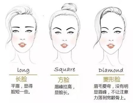 韩式纹眉前后需要注意什么