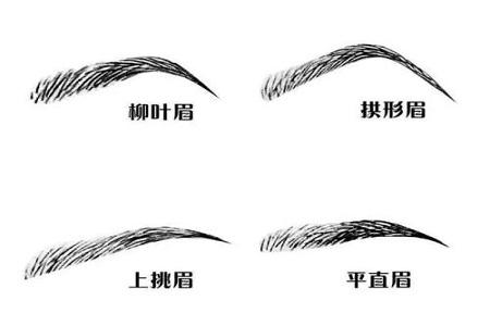 为什么越来越多的人选择纹眉